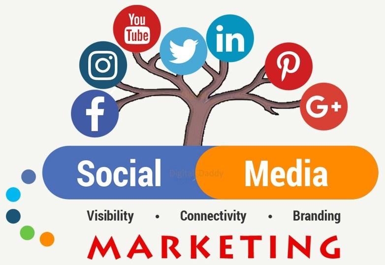 social media, social media marketing, digital marketing