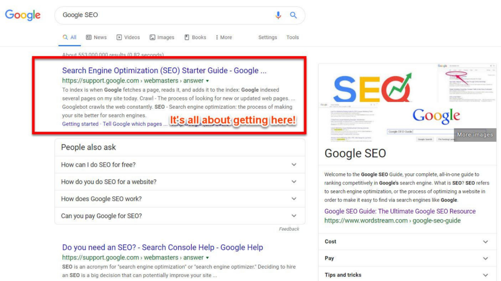 The goal of every website is to get on the top of the Search Engine Result Pages.