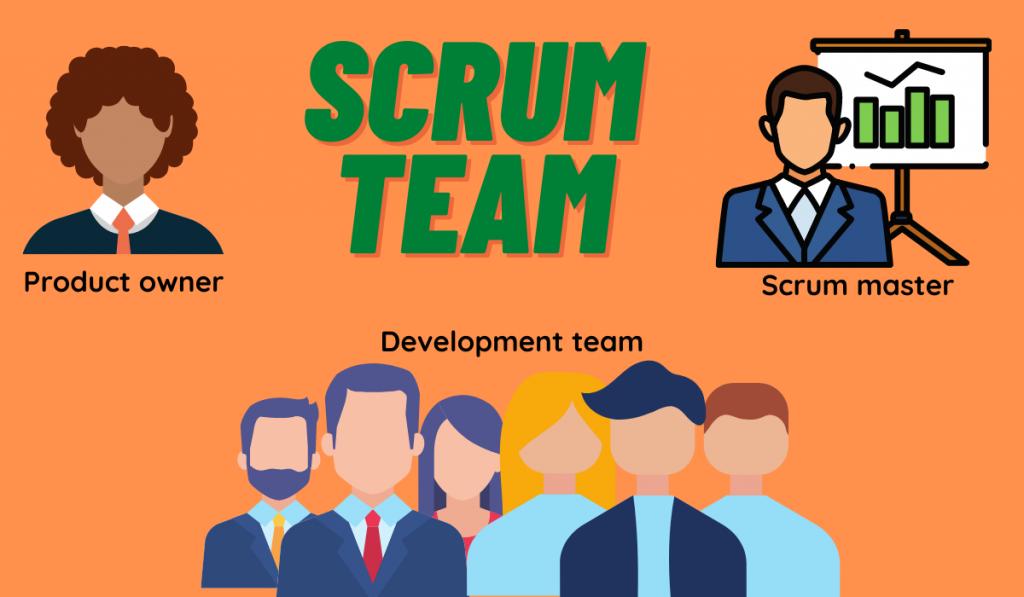 Scrum -
