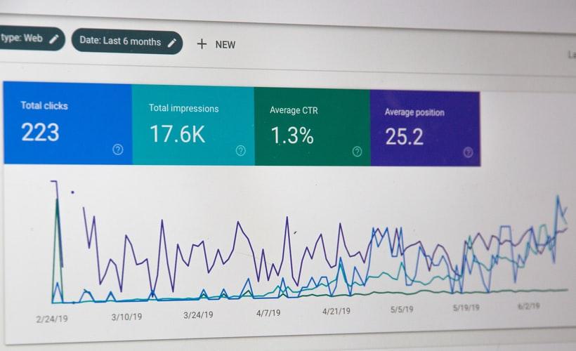 SEO, Google Analytics, Measurable