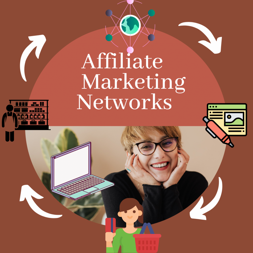 Affiliate marketing is a performance-based marketing program in which a business rewards  publishers (or affiliates) by means of commission for each visitor or customer brought to the business by the affiliate's own marketing efforts.