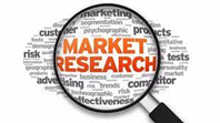 Market Research, Digital Marketing
