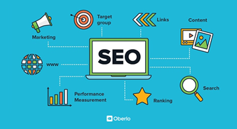 SEO, Marketimg, Target Audience, Links, Content Marketing, Digital Marketing