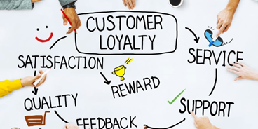 Customer loyalty, customer satisfaction, customer feedback, customer support, quality service, unique selling point, usp