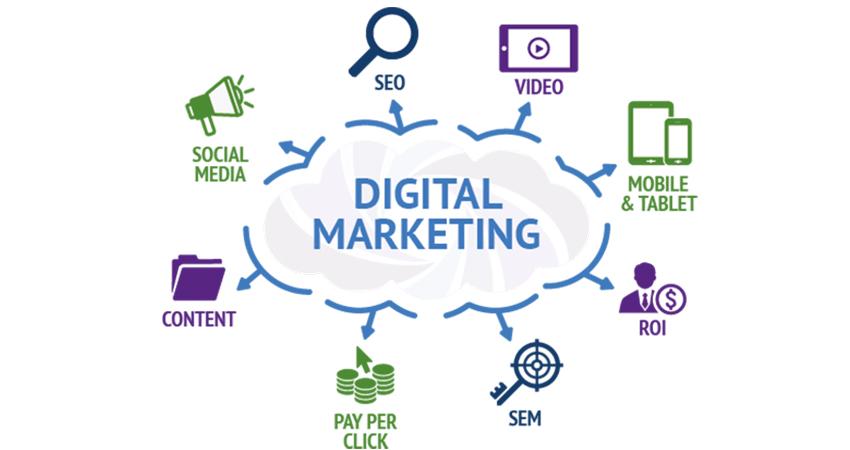What is digital marketing? https://thedigitalmarketinginstitute.org/ https://www.google.com/url?sa=i&url=https%3A%2F%2Fmultichannelmerchant.com%2Fblog%2Fthe-winning-formula-for-successful-digital-marketing-in-2018%2F&psig=AOvVaw3QLHGgf41_Aaew-Ad3JA_4&ust=1619545285559000&source=images&cd=vfe&ved=0CAMQjB1qFwoTCKCQ7ZninPACFQAAAAAdAAAAABAD