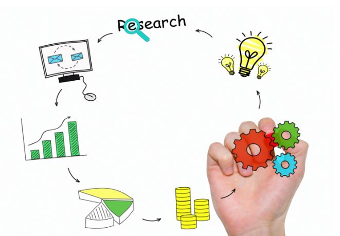Digital Marketing Strategy, Digital Marketing, Video Marketing, SEO, Paid Advertising, Google Ads, Email Marketing