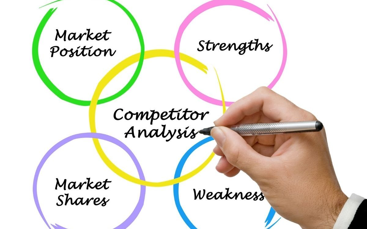 Competitor Analysis IIDM