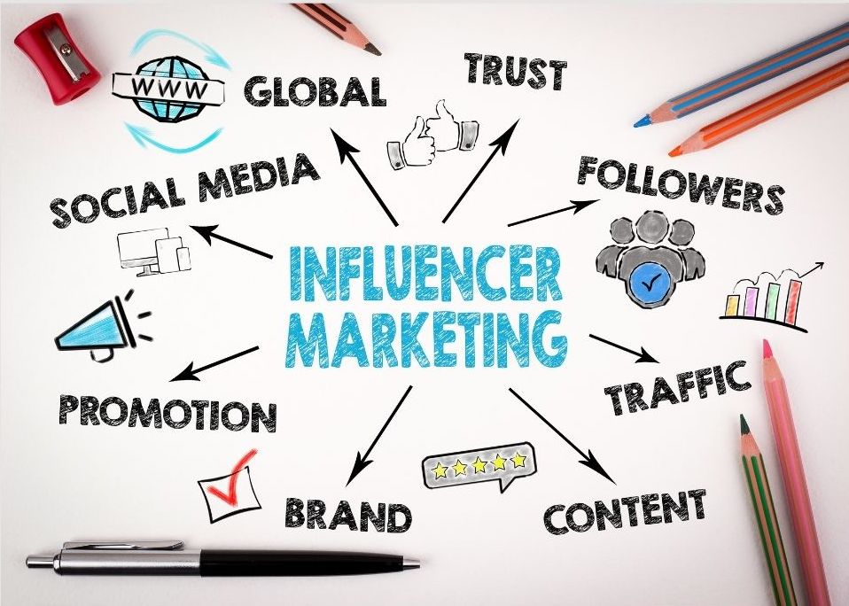 Influencer Marketing IIDM