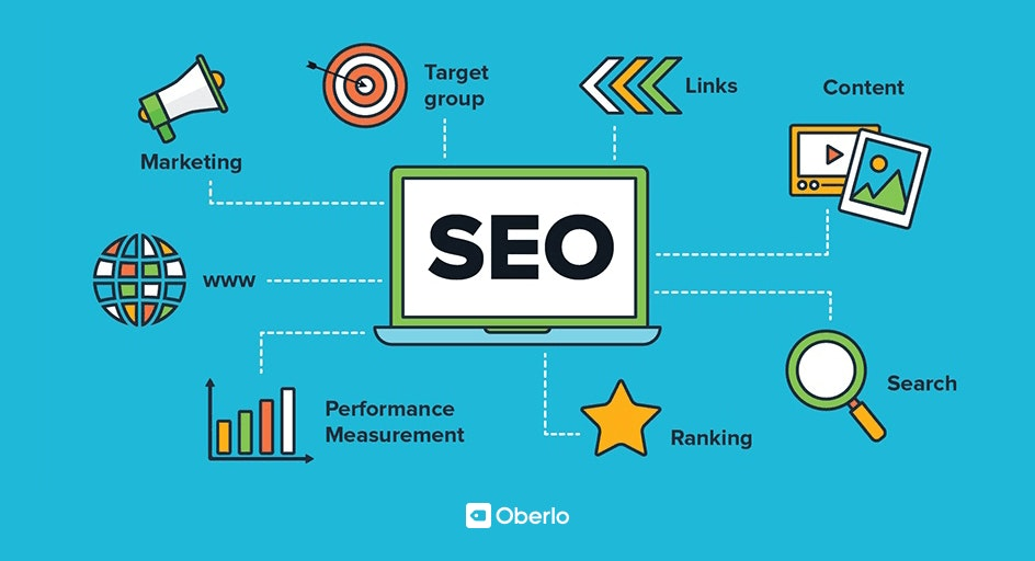 search engine optimization, website ranking