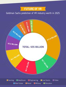 VR, graphics, 2025, prediction, virtual reality marketing, digital marketing, strategy
