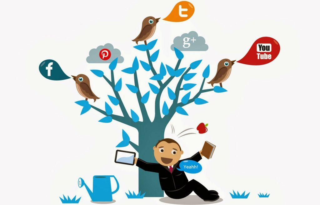 role of social media marketing, digital marketing