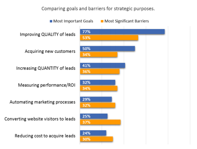 improve search engine ranking, digital marketing