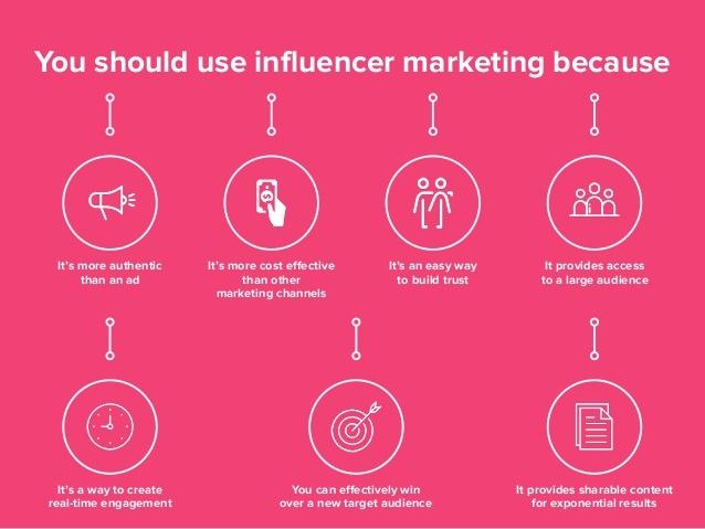 develop trust with customers, digital marketing
