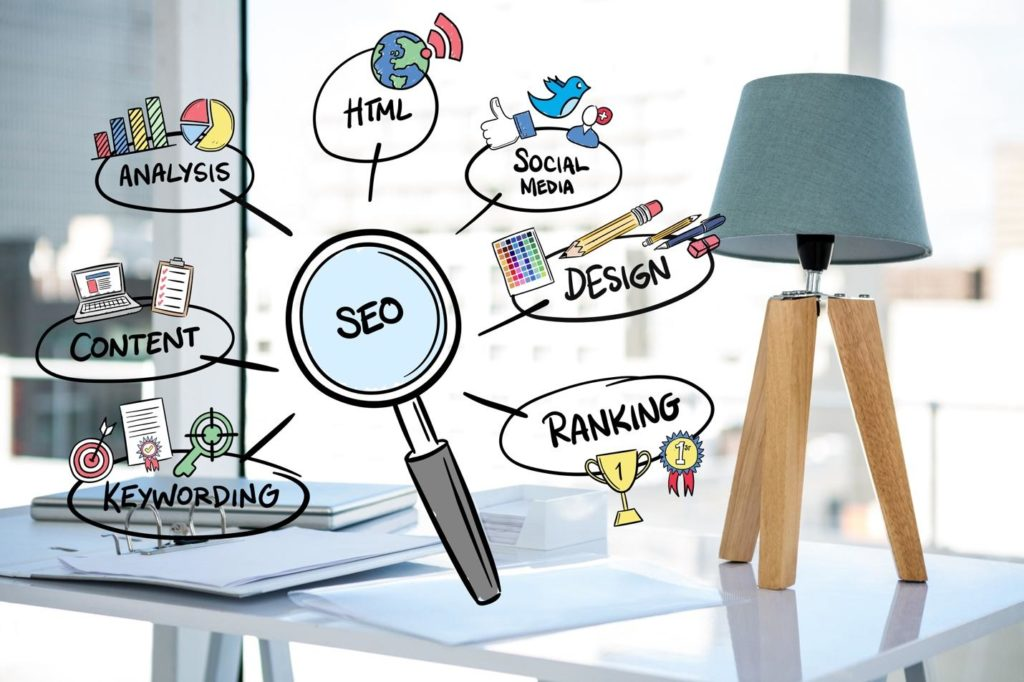 SEO, Analysis, HTML, Social Media, Design, Ranking, Keywording, Content