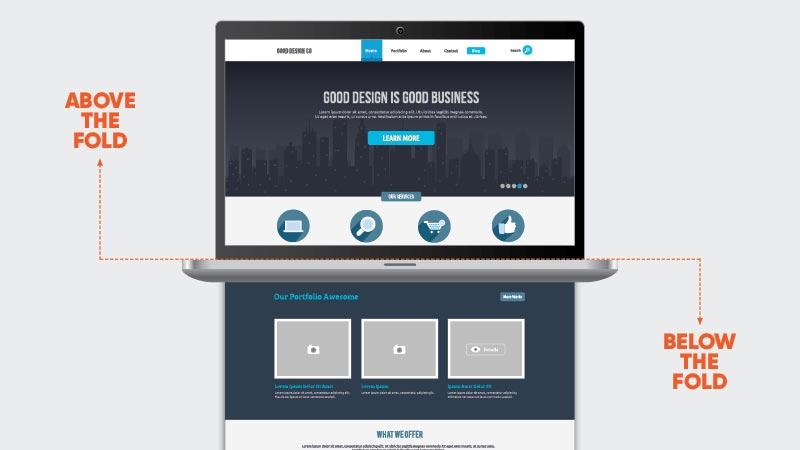 Above the fold, digital marketing,Website Usability