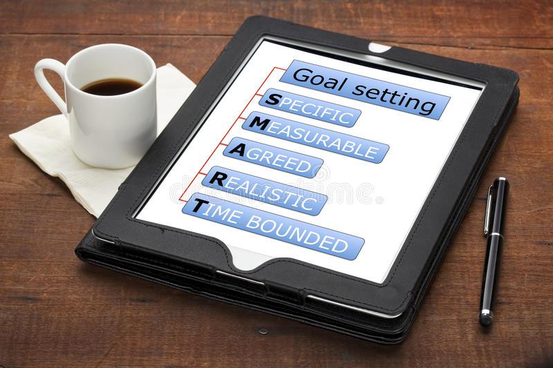 Goal Setting procedure