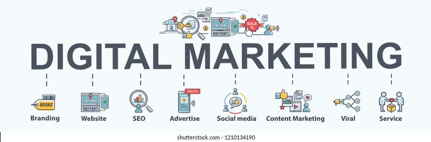 Different digital marketing tools