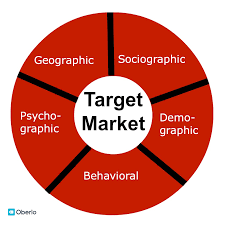 How to Define Your Target Market and Target Audience in 2021