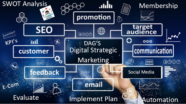 "DAG""S Digital Strategic Marketing"