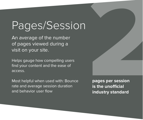 Page session