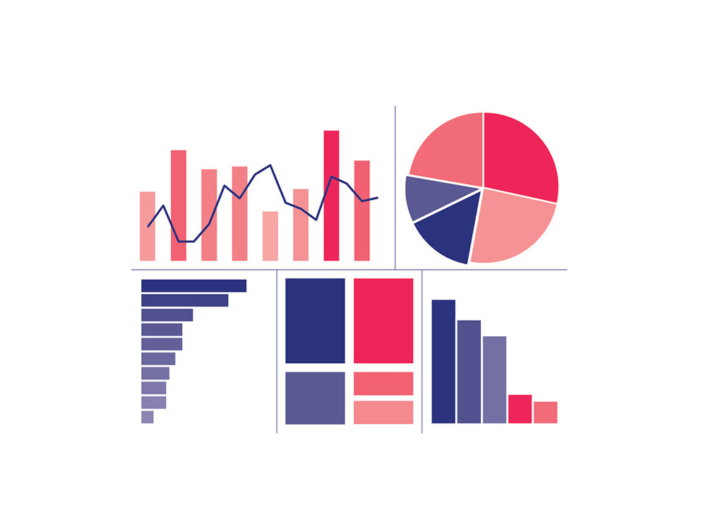 Analytics, Digital Marketing, small businesses