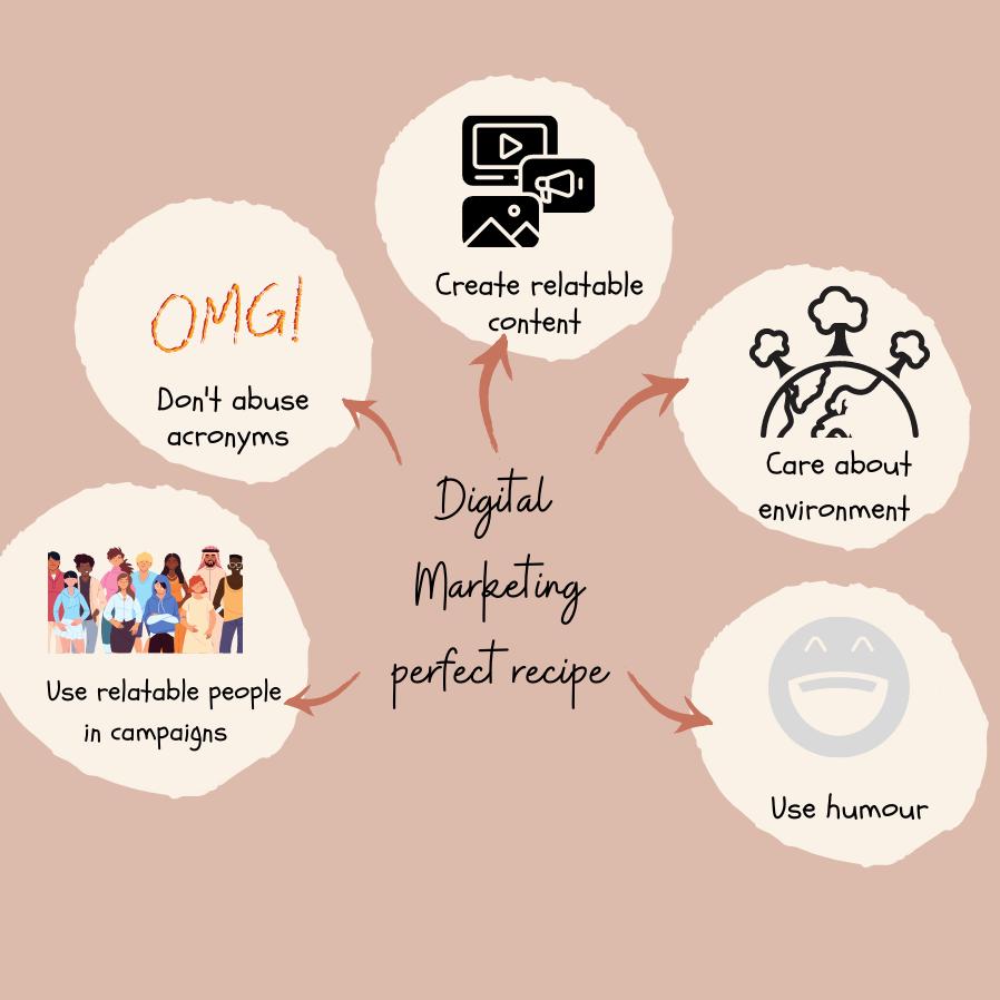 digital marketing, content creation, recipe, Gen Z, entertainment, humor, environment.