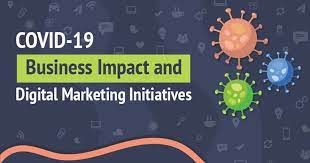 COVID-19 Impact on Business, and Digital Marketing Initiatives in Response